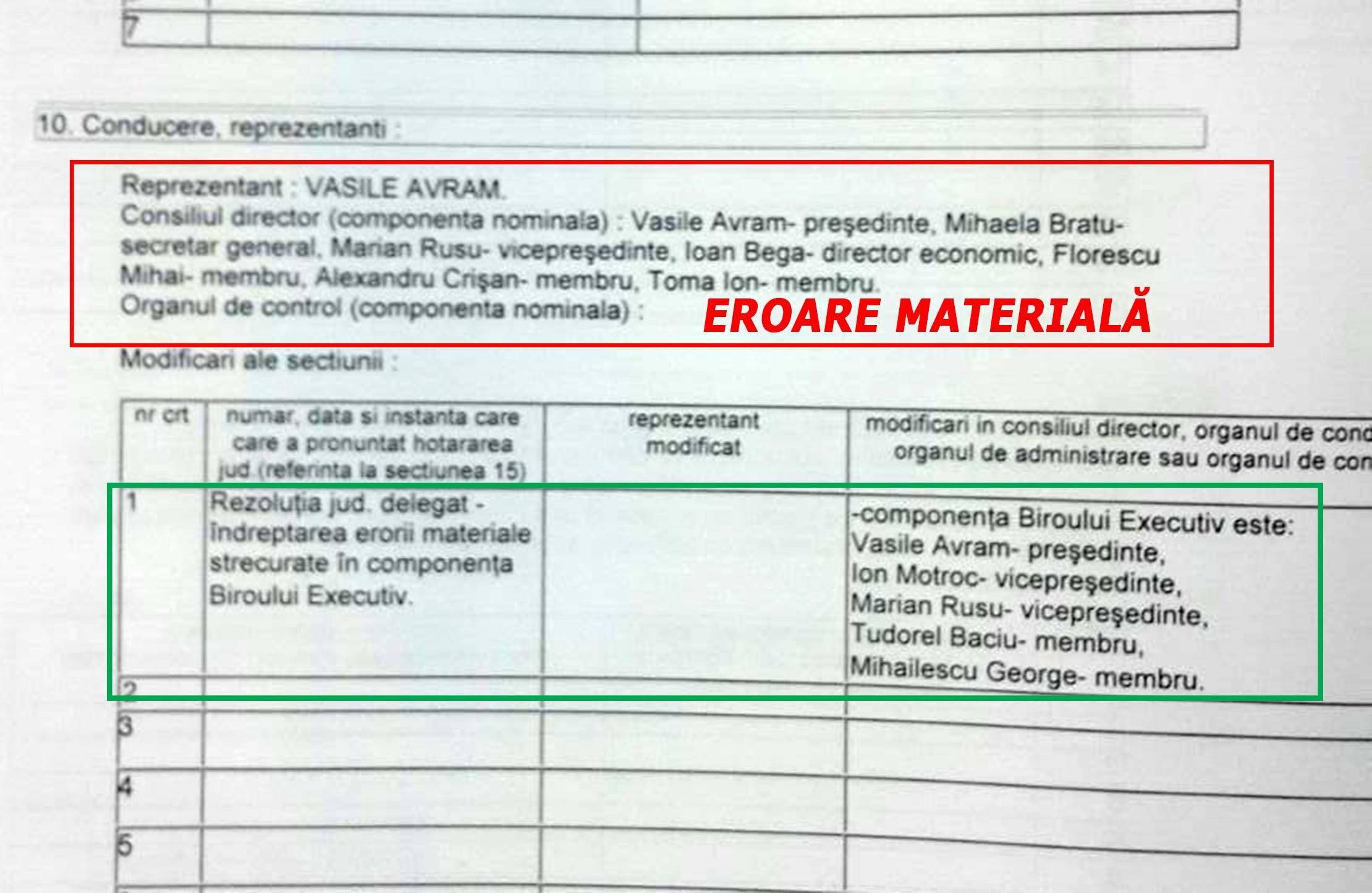 Extras AMFB Registrul special Judecătoria Sectorului 6
